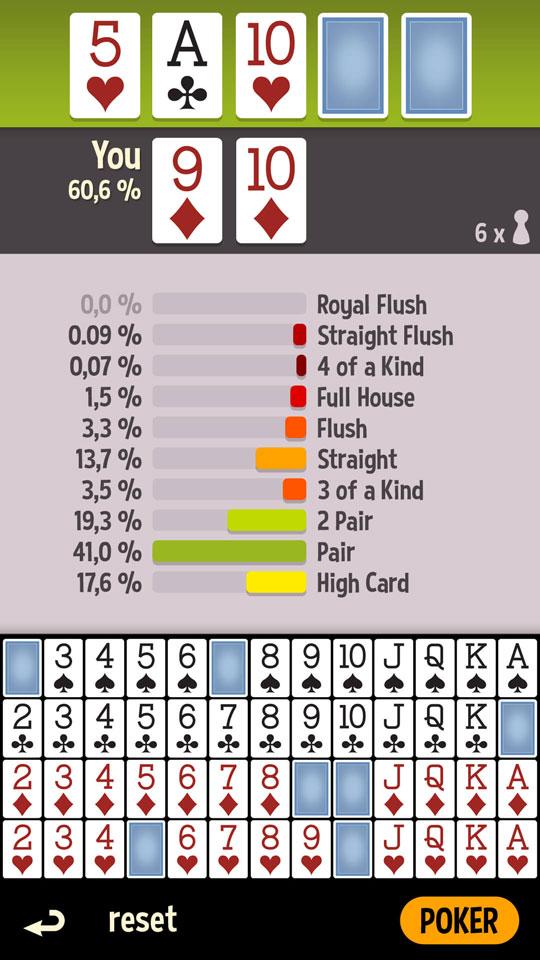 Poker Odd